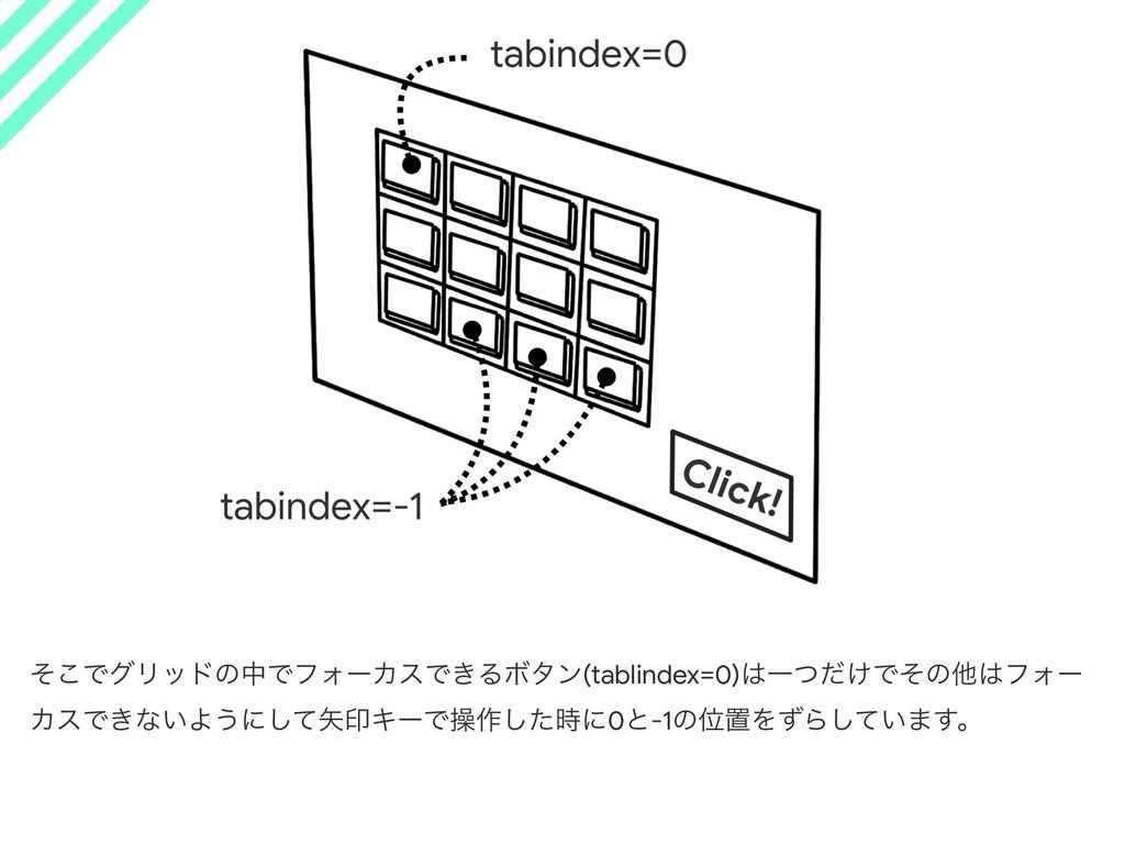 ͦ͜ͰάϦουͷதͰϑΥʔΧεͰ͖ΔϘλϯ(tablindex=0)Ұ͚ͭͩͰͦͷଞϑΥʔ...