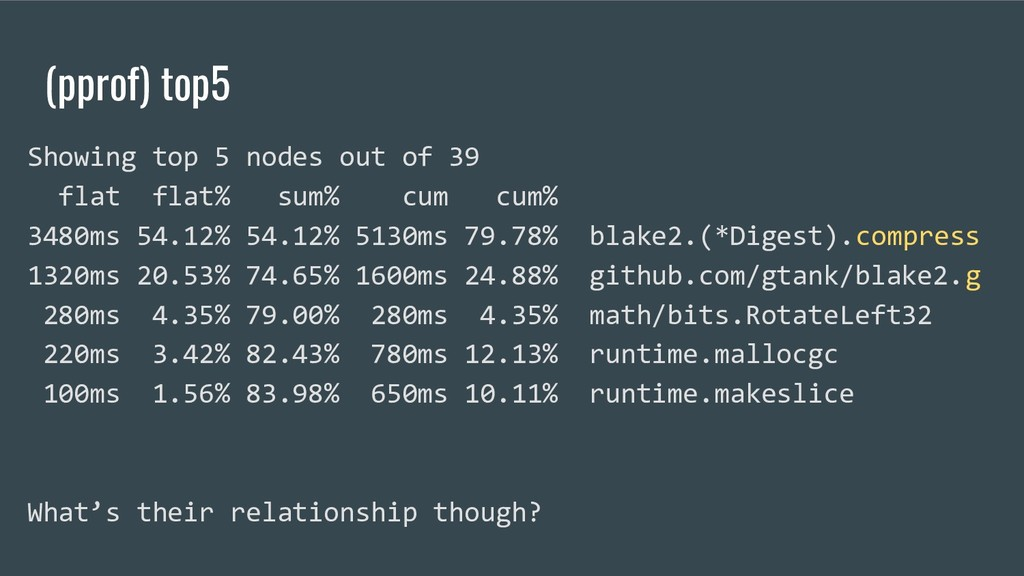 (pprof) top5 Showing top 5 nodes out of 39 flat...