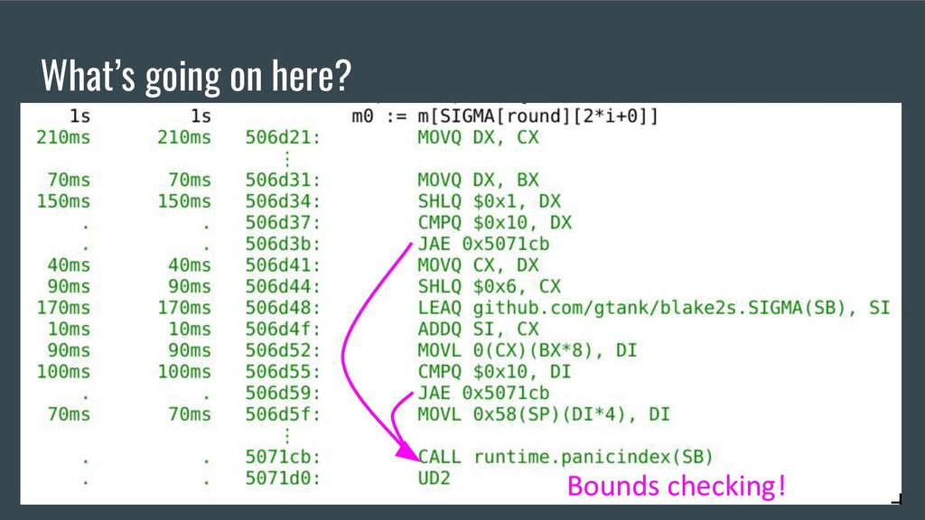 What's going on here? Bounds checking!