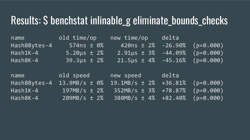 Results: $ benchstat inlinable_g eliminate_boun...