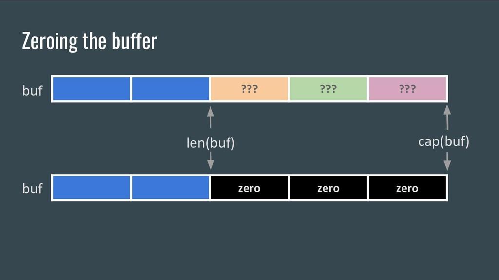 Zeroing the buffer ??? ??? ??? buf cap(buf) len...
