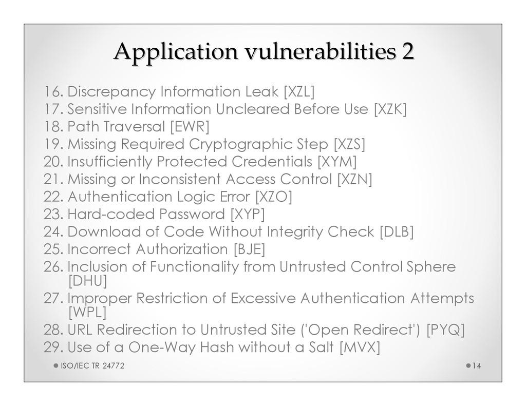 Application vulnerabilities 2 Application vulne...