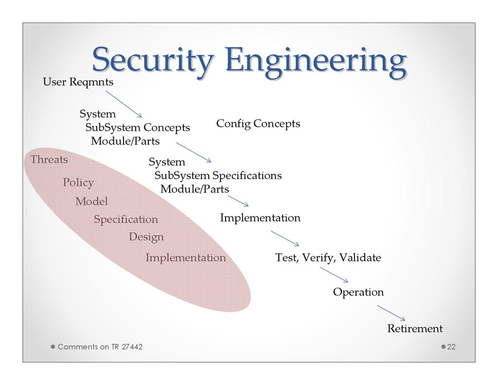 Security Engineering Security Engineering User ...