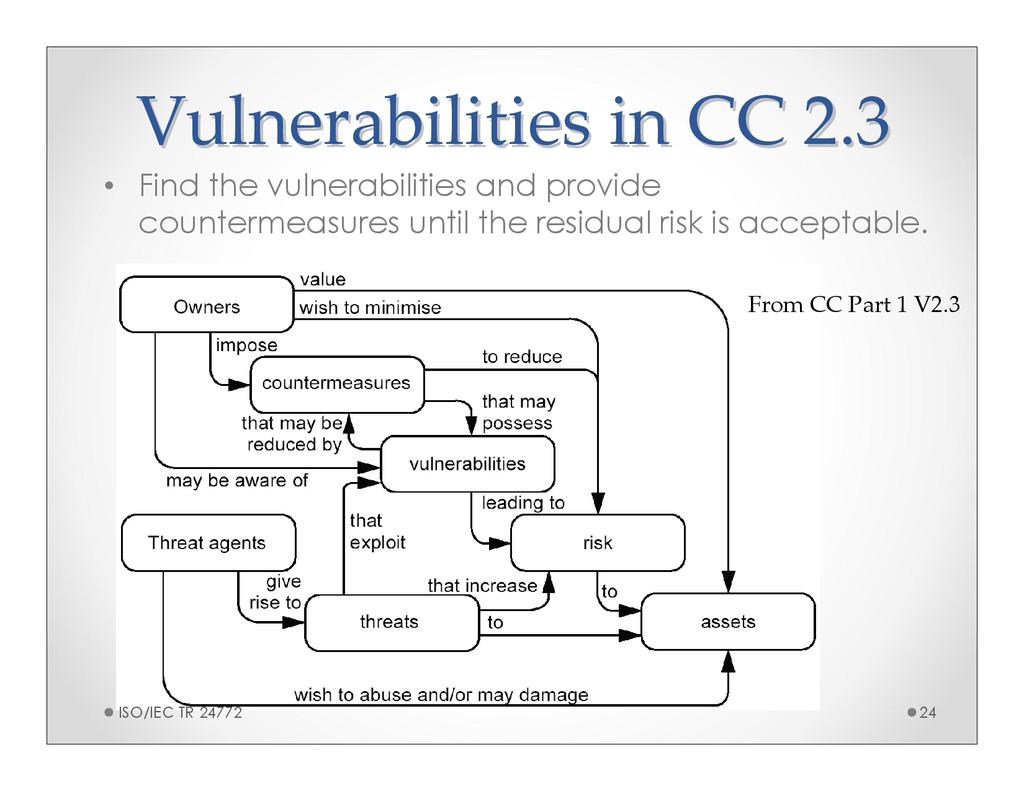 Vulnerabilities in CC 2.3 Vulnerabilities in CC...