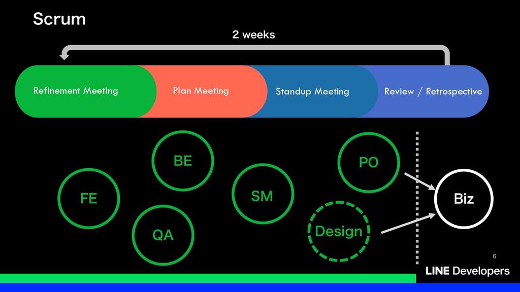 4DSVN Plan Meeting Review / Retrospective Refin...