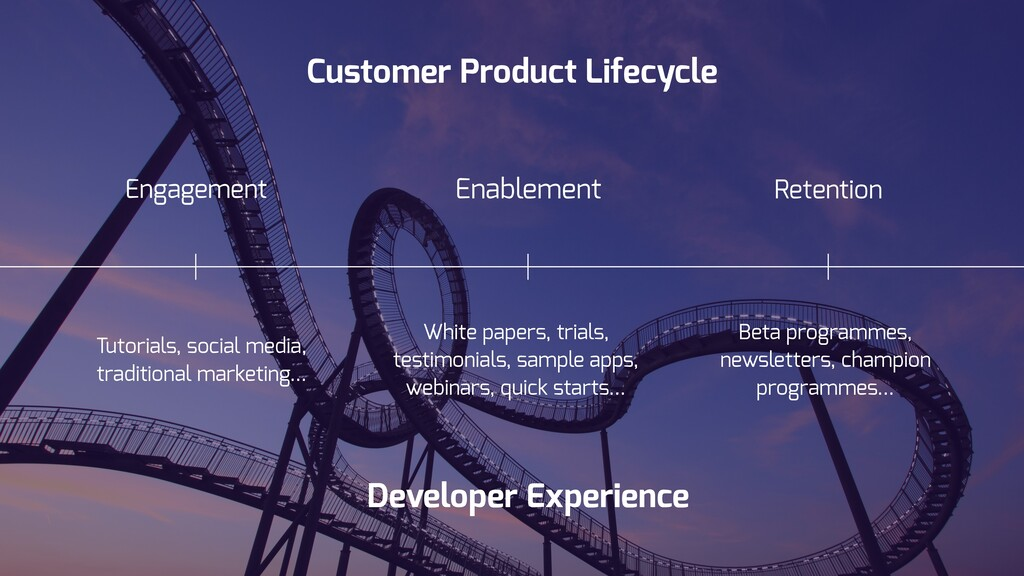 Enablement Retention Customer Product Lifecycle...