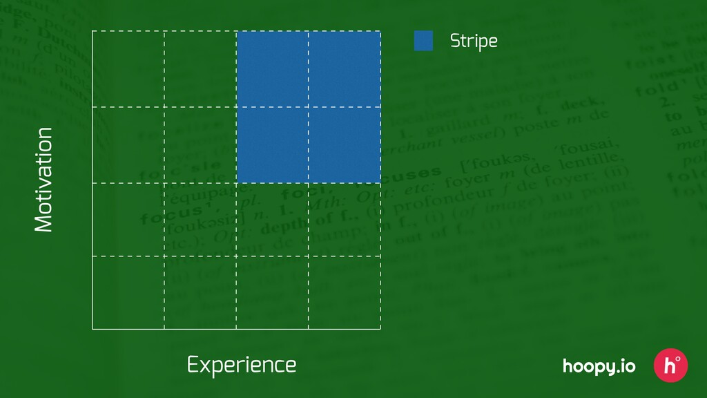 Stripe Experience Motivation hoopy.io