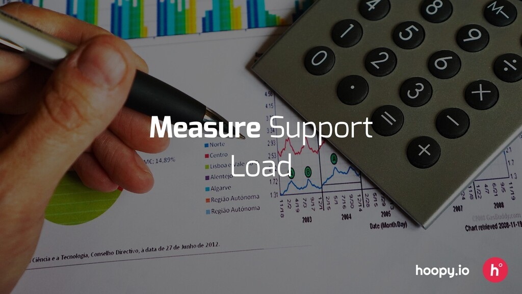Measure Support Load hoopy.io