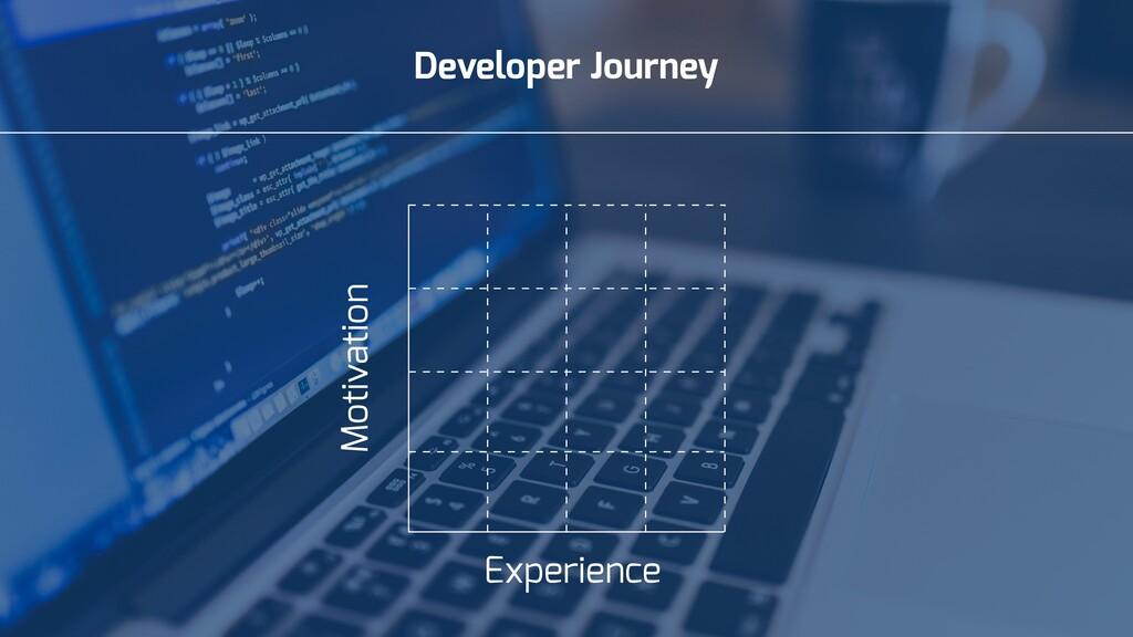 Developer Journey Experience Motivation