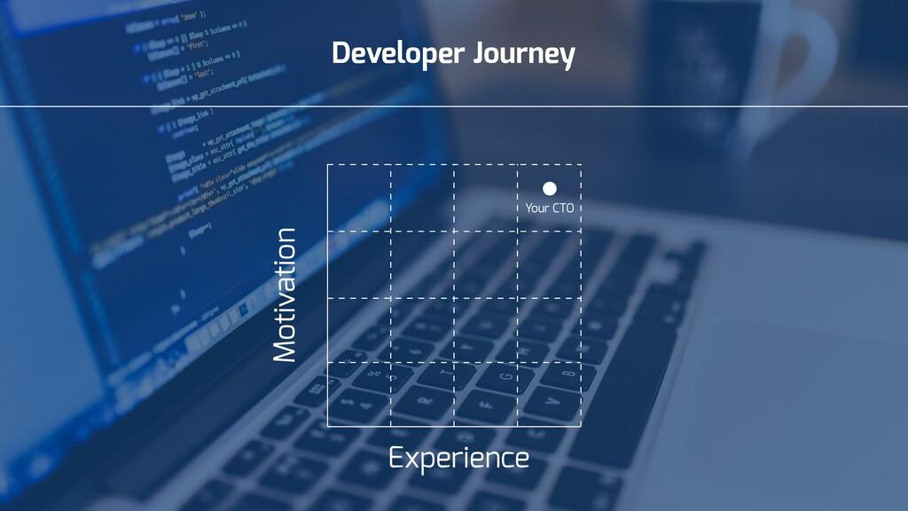 Experience Motivation Your CTO Developer Journey