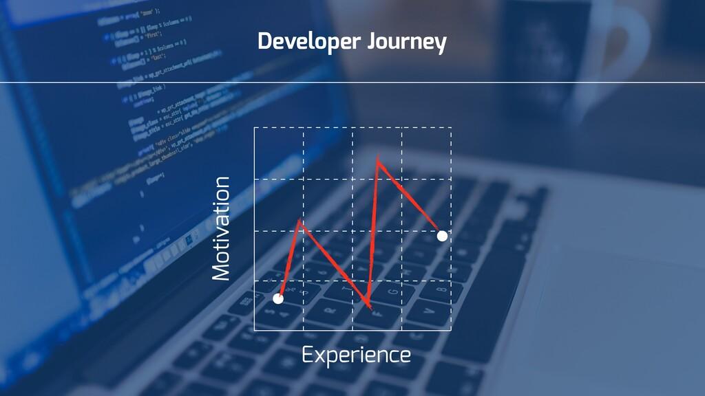 Experience Motivation Developer Journey