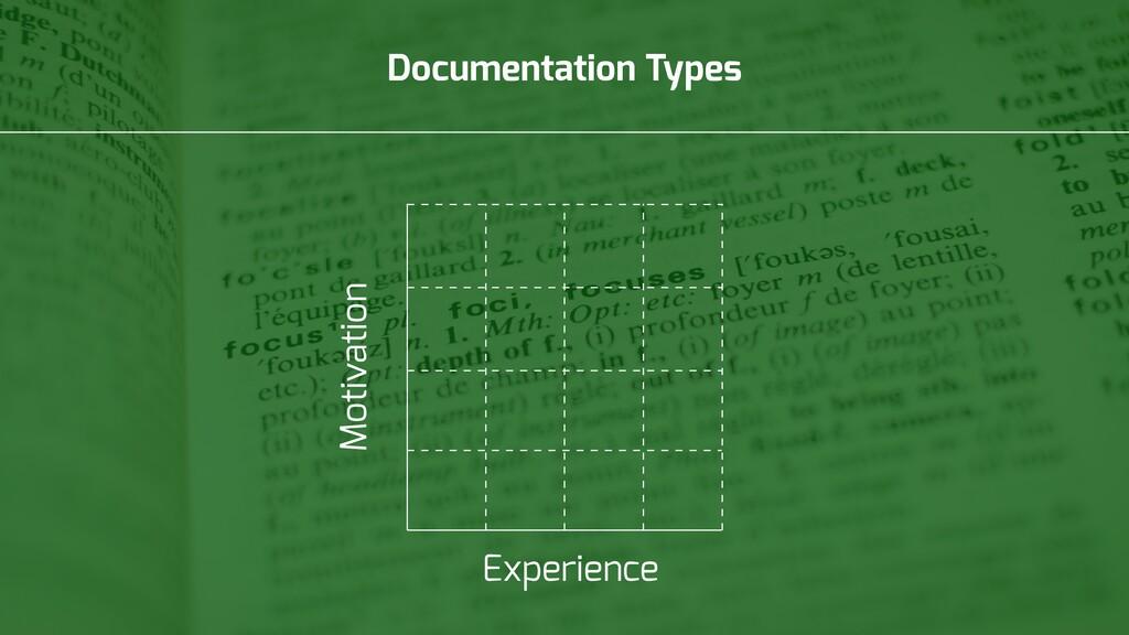 Documentation Types Experience Motivation