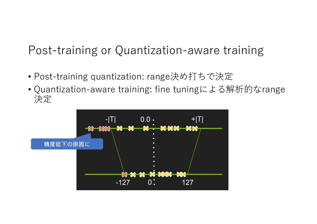 • Post-training quantization: range決め打ちで決定 • Qu...
