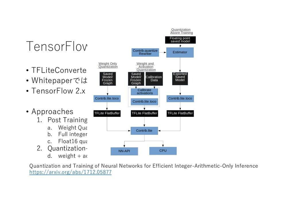 TensorFlowによる量⼦化 Quantization and Training of N...