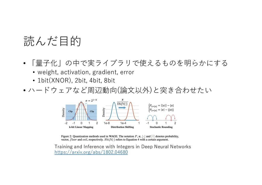 読んだ⽬的 • 「量⼦化」の中で実ライブラリで使えるものを明らかにする • weight, a...