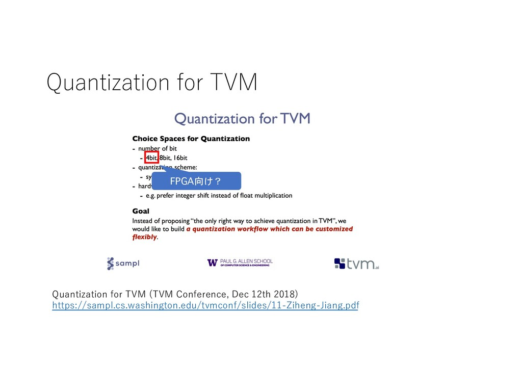 Quantization for TVM Quantization for TVM (TVM ...