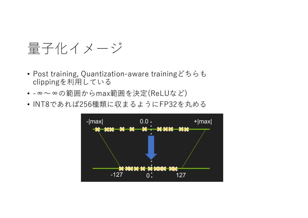 • Post training, Quantization-aware trainingどちら...