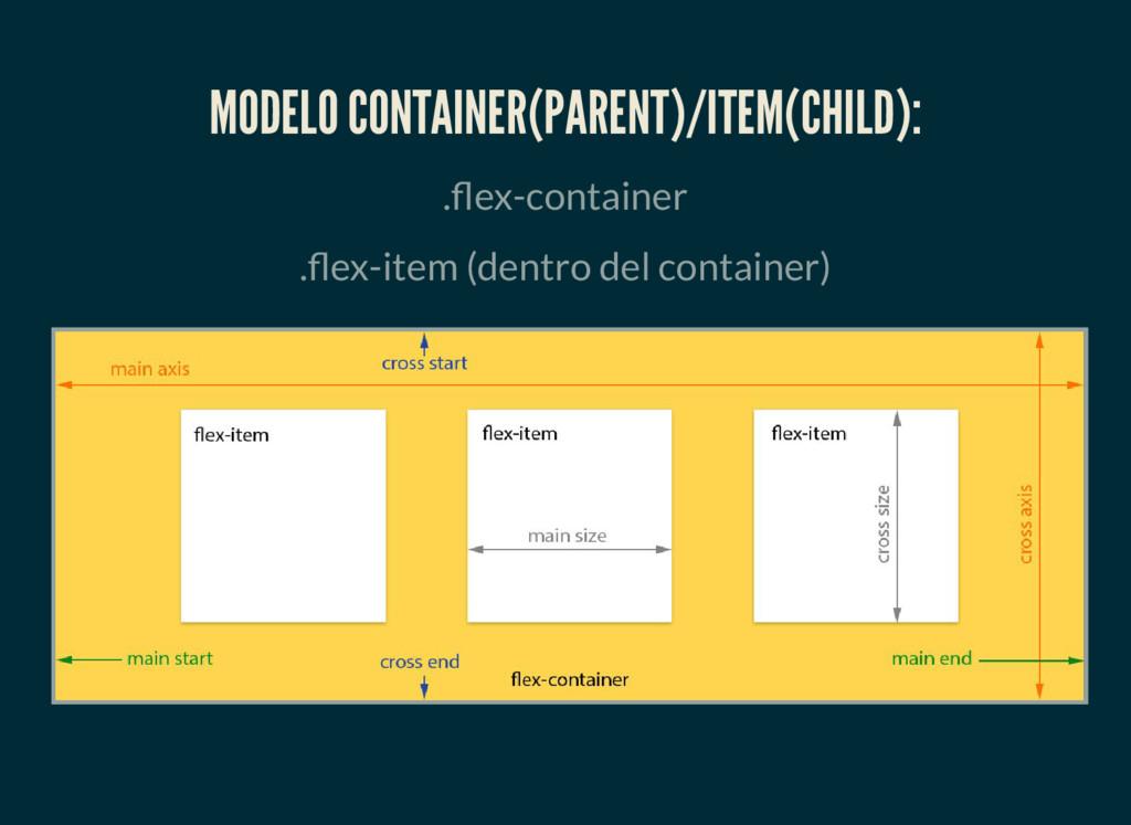MODELO CONTAINER(PARENT)/ITEM(CHILD): . ex-cont...