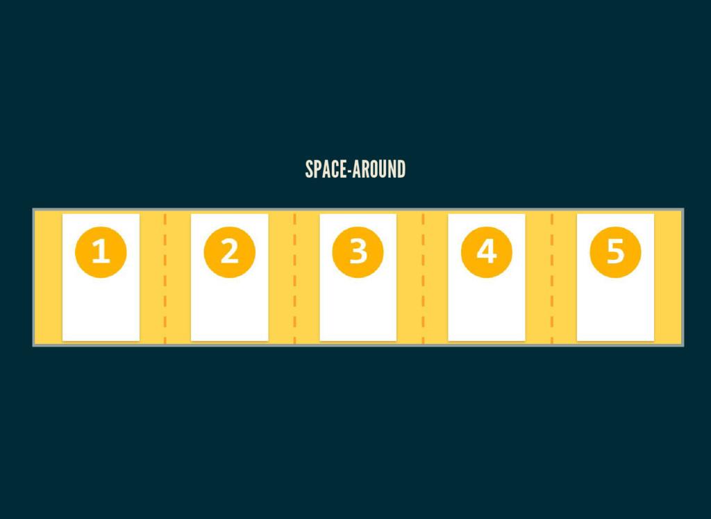 SPACE-AROUND