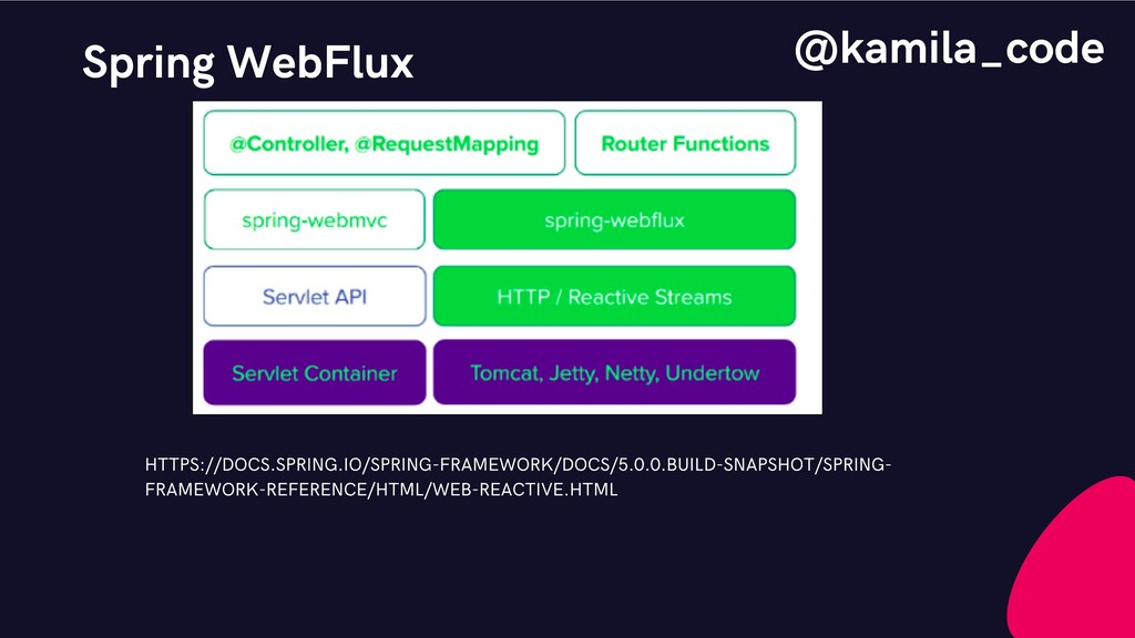 Spring WebFlux HTTPS://DOCS.SPRING.IO/SPRING-FR...
