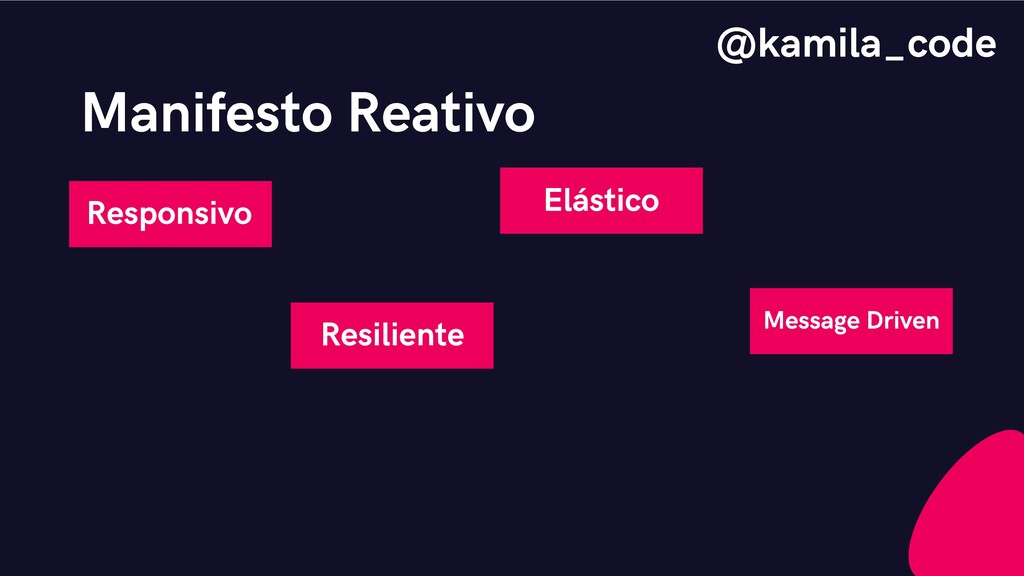 Manifesto Reativo Responsivo Resiliente Elástic...