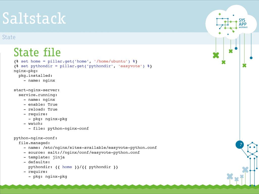 Saltstack State file {% set home = pillar.get('...