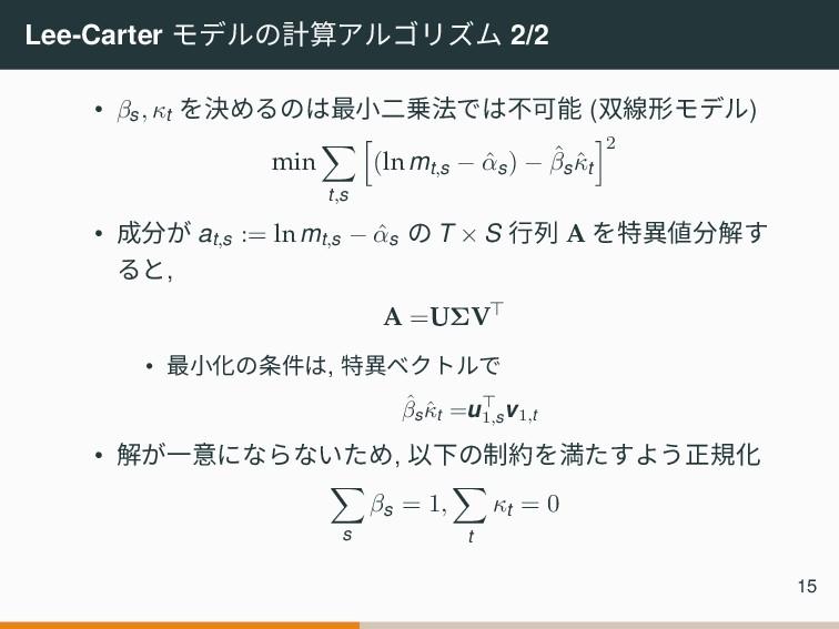 Lee-Carter モデルの計算アルゴリズム 2/2 • βs, κt を決めるのは最小二乗...