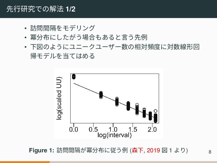 先行研究での解法 1/2 • 訪問間隔をモデリング • 冪分布にしたがう場合もあると言う先例 ...