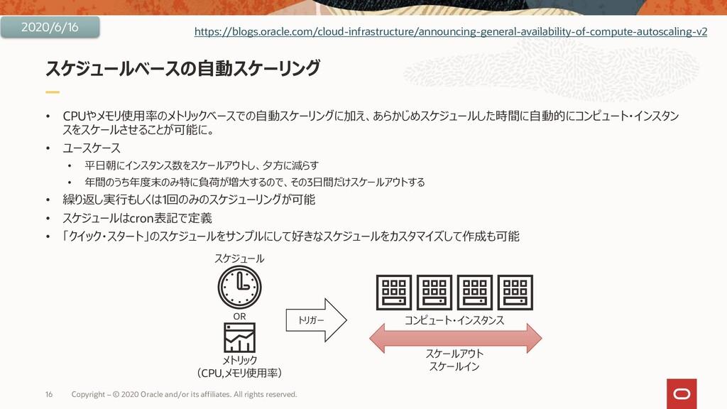 スケジュールベースの自動スケーリング • CPUやメモリ使用率のメトリックベースでの自動スケー...
