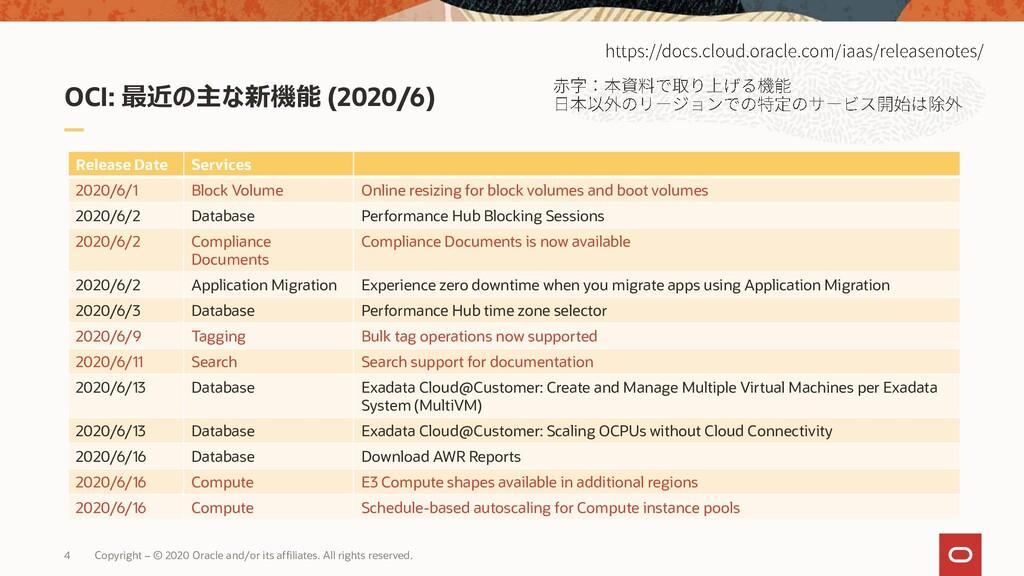OCI: 最近の主な新機能 (2020/6) 4 Copyright – © 2020 Ora...