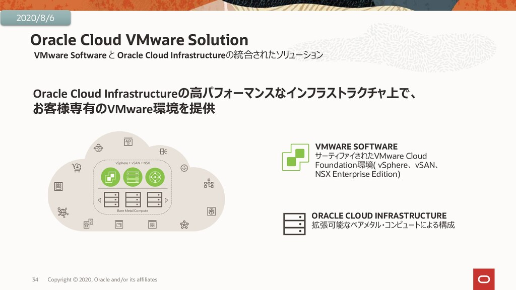 34 Copyright © 2020, Oracle and/or its affiliat...