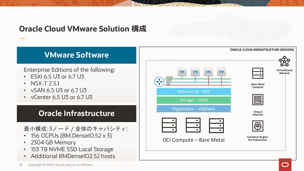 Oracle Cloud VMware Solution 構成 35 Copyright © ...
