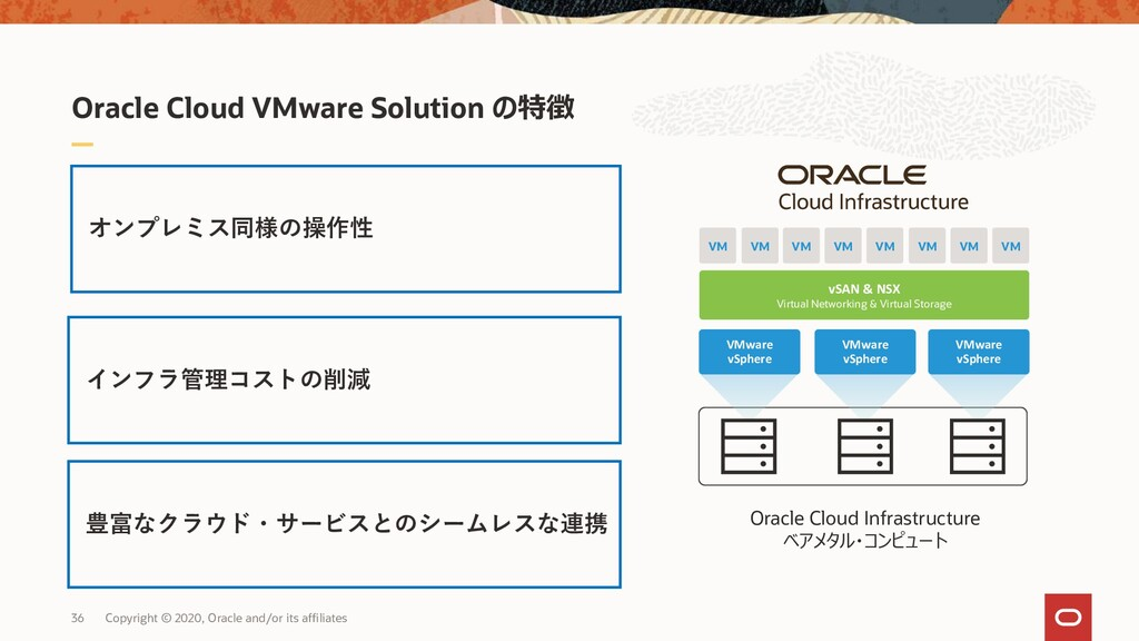 Oracle Cloud VMware Solution の特徴 36 Copyright ©...