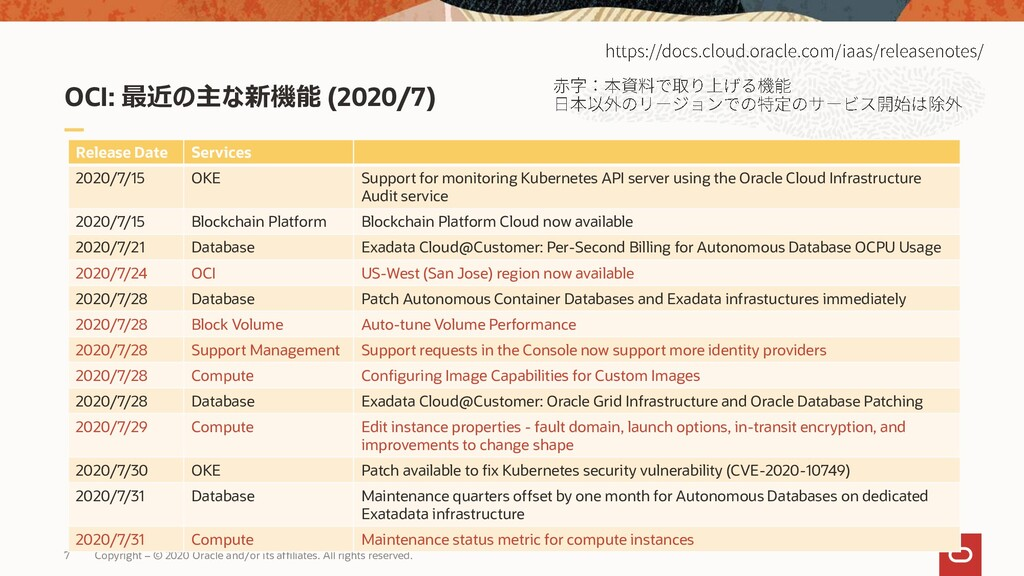 OCI: 最近の主な新機能 (2020/7) 7 Copyright – © 2020 Ora...