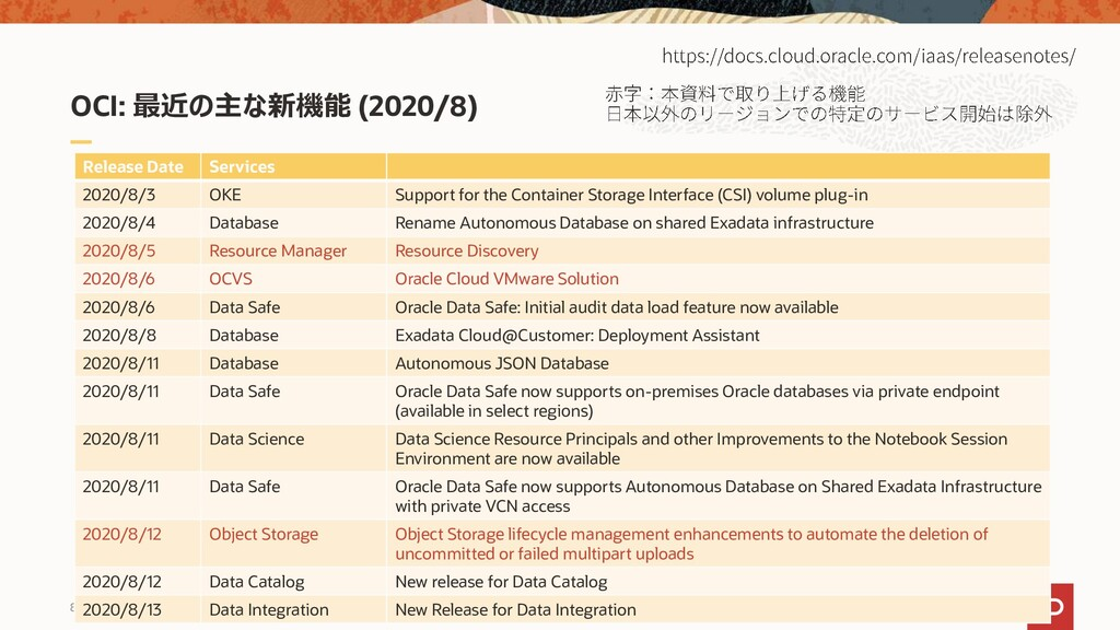 OCI: 最近の主な新機能 (2020/8) 8 Copyright – © 2020 Ora...