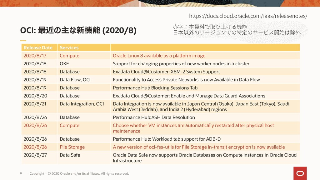 OCI: 最近の主な新機能 (2020/8) 9 Copyright – © 2020 Ora...