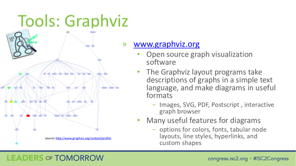 Tools: Graphviz » www.graphviz.org • Open sourc...