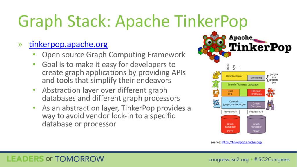 Graph Stack: Apache TinkerPop » tinkerpop.apach...