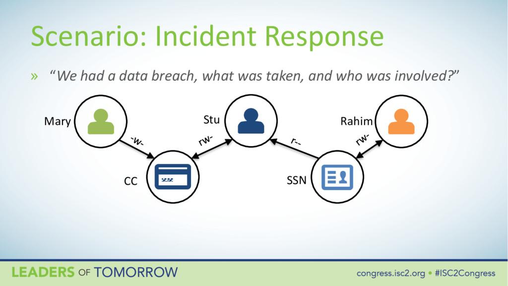 Scenario: Incident Response Mary Rahim Stu SSN ...