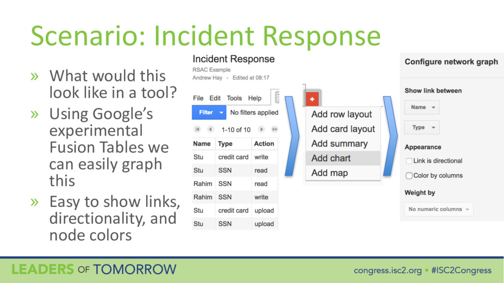 Scenario: Incident Response » What would this l...