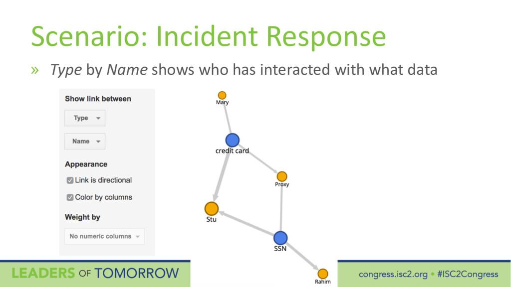 Scenario: Incident Response » Type by Name show...