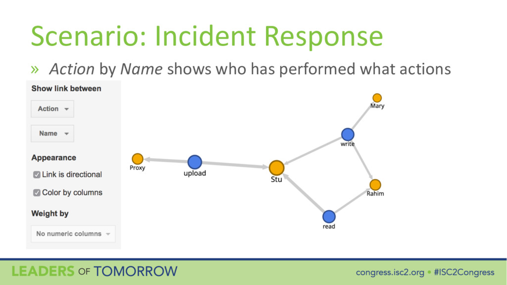Scenario: Incident Response » Action by Name sh...