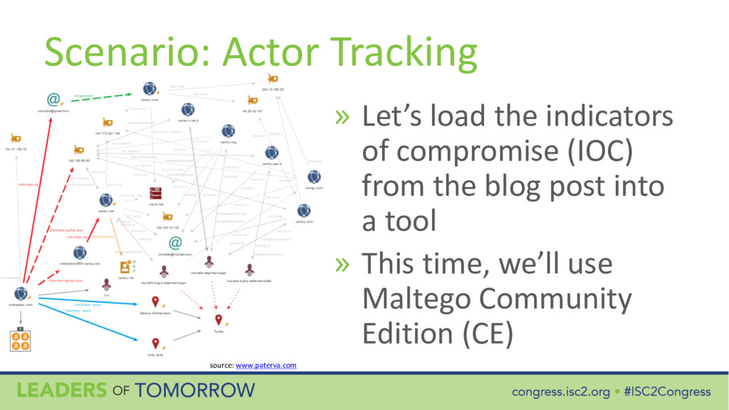 Scenario: Actor Tracking » Let's load the indic...