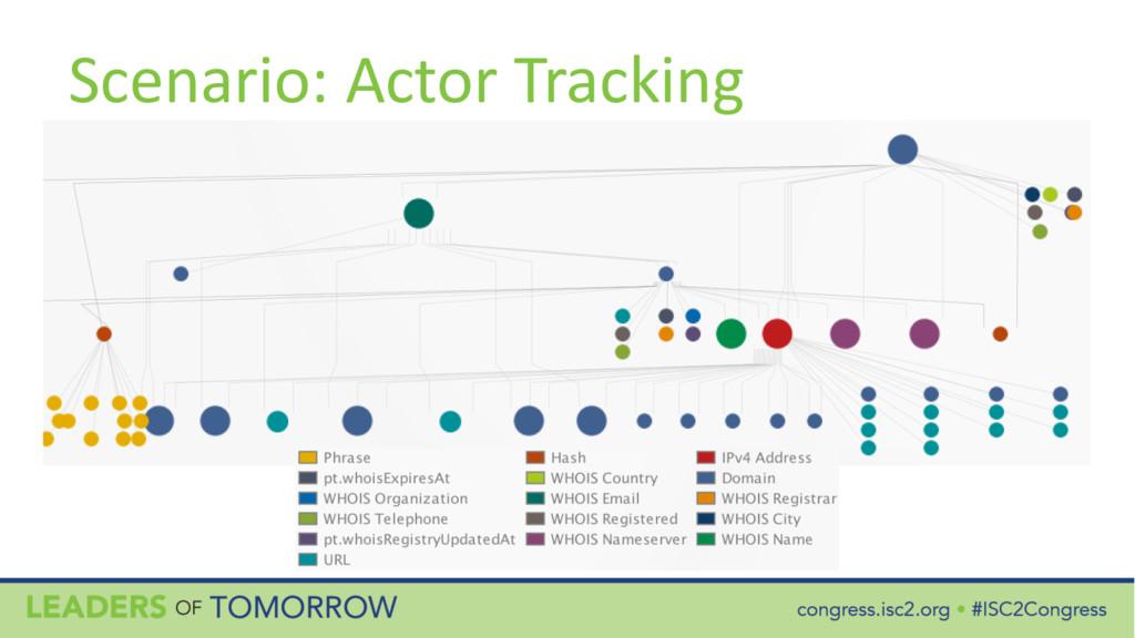 Scenario: Actor Tracking » asdf