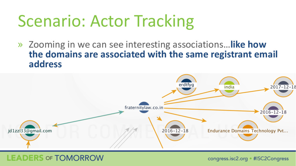 Scenario: Actor Tracking » Zooming in we can se...