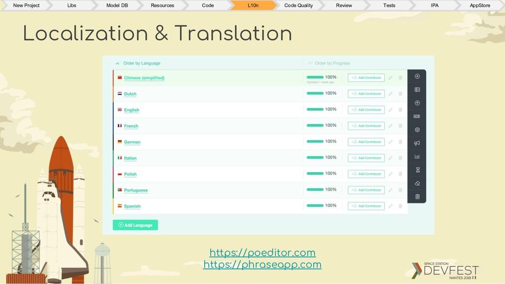 Localization & Translation New Project Libs Mod...