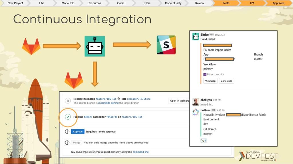 Continuous Integration New Project Libs Model D...