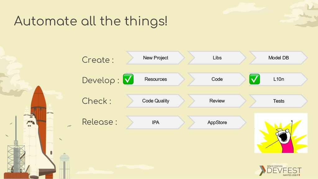 New Project Libs Model DB Resources Code L10n C...