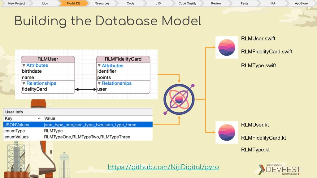 Building the Database Model New Project Libs Mo...
