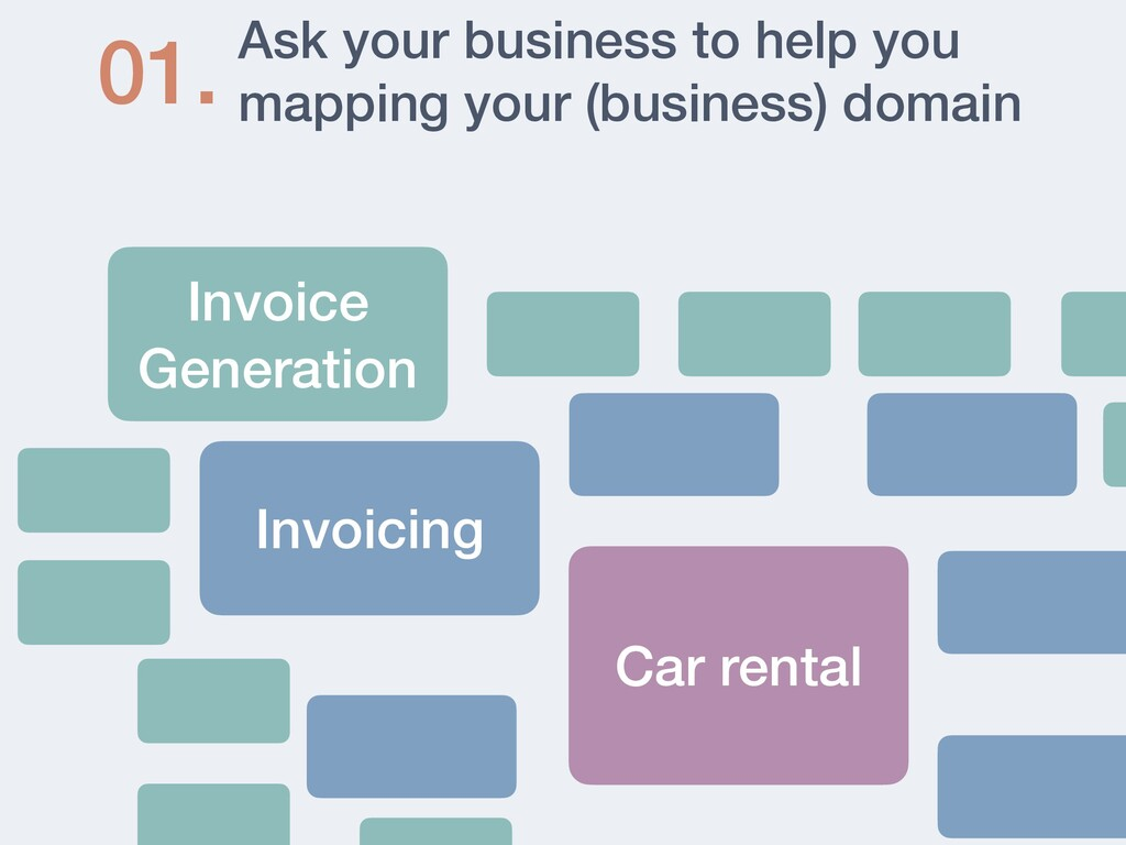 Ask your business to help you mapping your (bus...